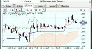 Software Trading Forex